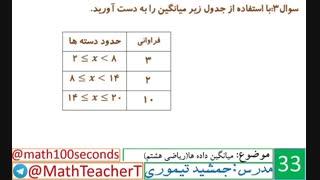 ریاضی هشتم-فصل هشتم-درس دوم-میانگین داده ها