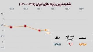 شدیدترین زلزله های قرن در ایران