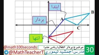 ریاضی هفتم-فصل هشتم-درس چهارم-بردار انتقال