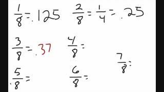آموزش آسان ریاضی (12)