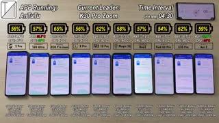 مقایسه سرعت تخلیه شارژ 10 گوشی اندروید پرچمدار در شرایط یکسان
