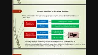 اصول و مبانی نظری ترجمه - فصل سوم - قسمت اول