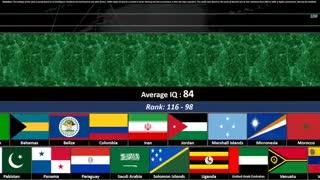 مقایسه IQ در کشورهای جهان