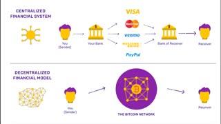 بلاکچین (blockchain) چیست؟