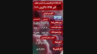 جدیدترین آمار ابتلا به کرونا در ایران و جهان 9 تیر 99