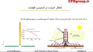 آموزش شبیه سازی انتقال حرارت در فلوئنت