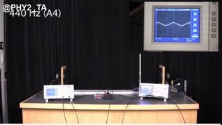 نمایش تداخل امواج صوتی